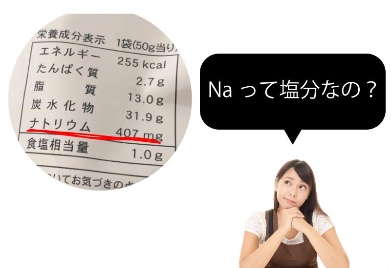 ナトリウム,塩分