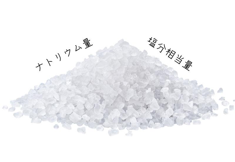 ナトリウム,塩分相当量